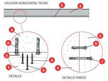 Protección hormigón en túnel Tecbor® B 20+20 REI-60