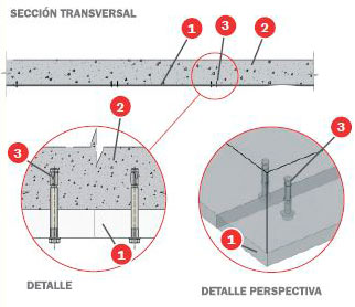 Falso techo túneles Tecbor® 24 – RWS/HCM-120