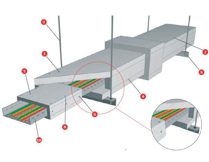 Protección de cables Tecbor B-40  - EI-120