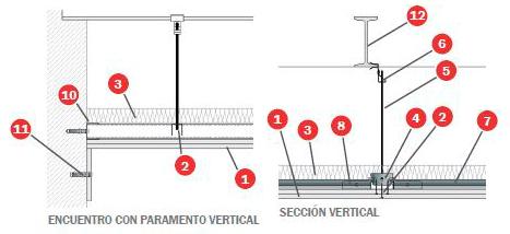 Falso techo independiente Tecbor® A 12+12 EI-120
